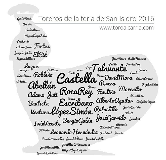 toreros de San Isidro